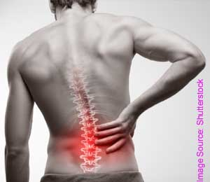 Core Strengthen Exercises for Backpain Featured Image